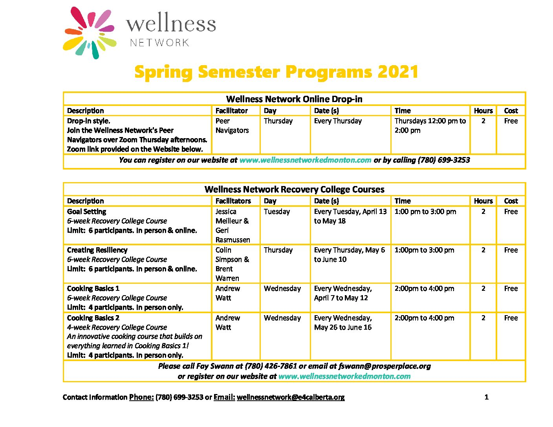 Wellness Network Spring Flyer 2021