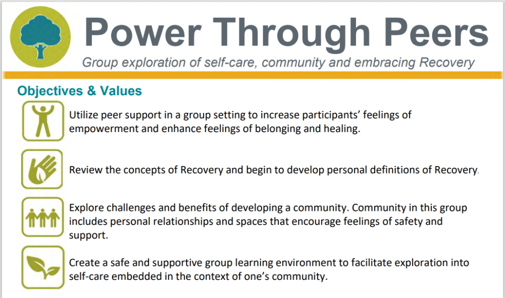 Power Through Peers